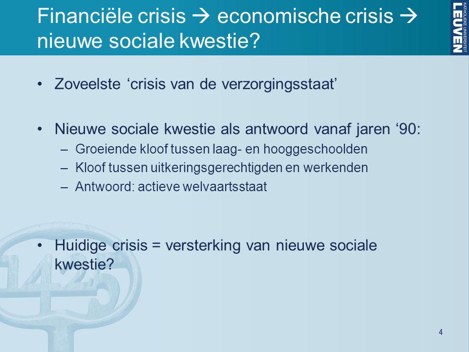 Financiële crisis  economische crisis  nieuwe sociale kwestie