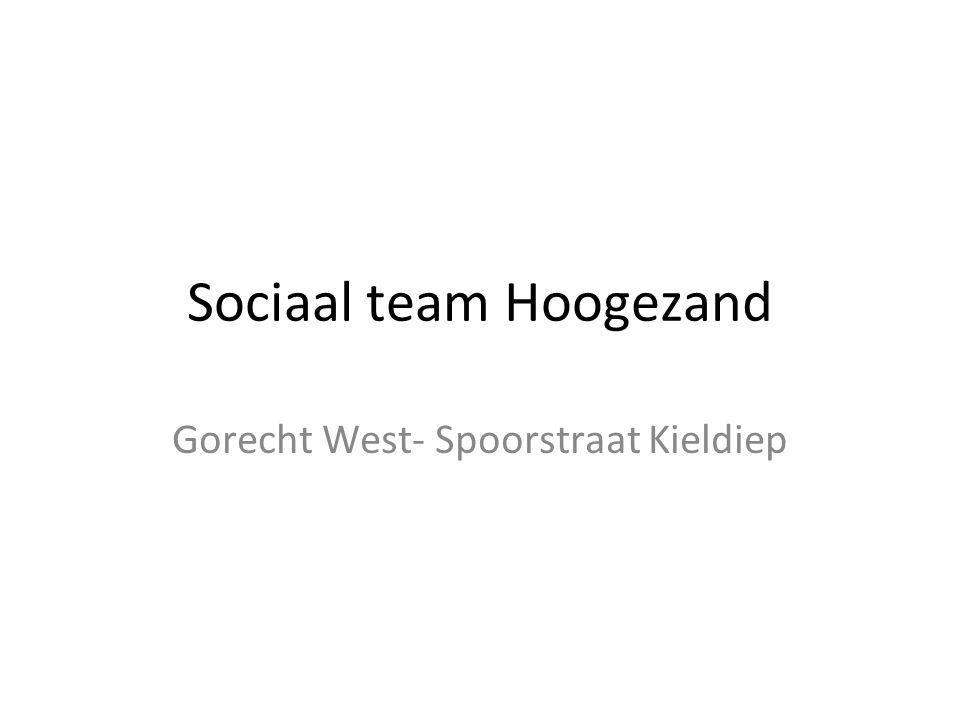 Sociaal team Hoogezand
