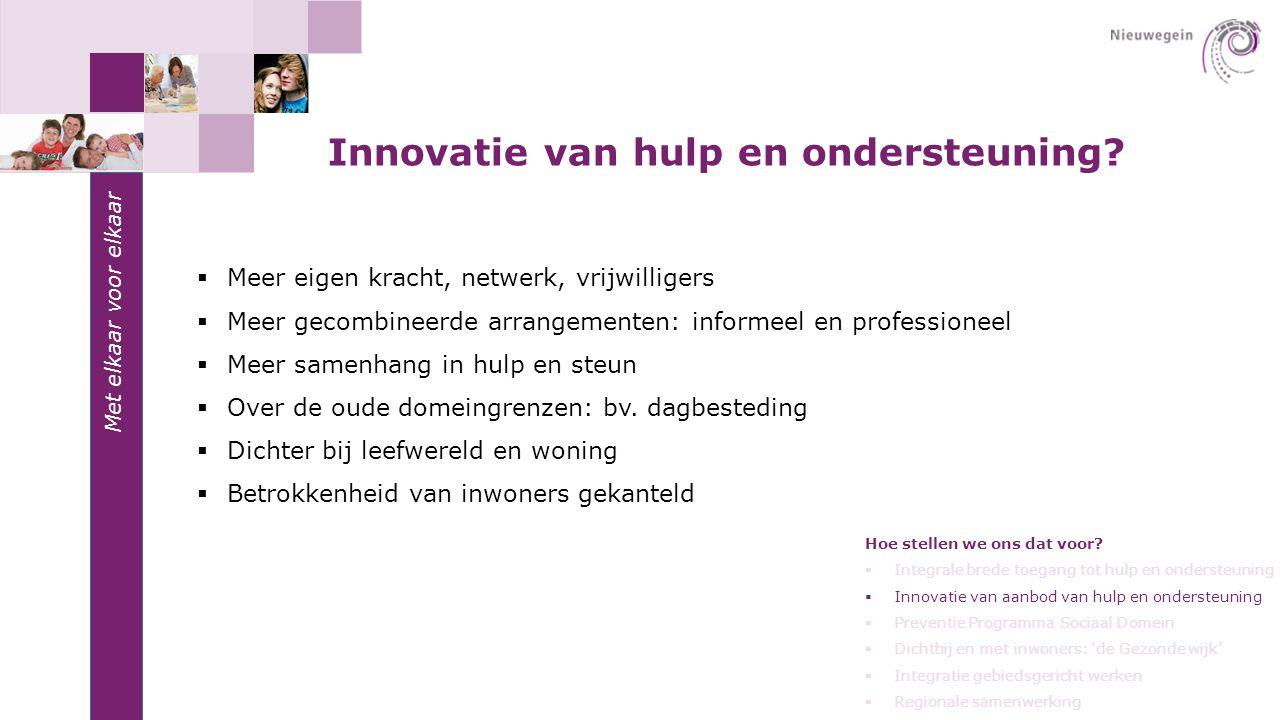 Innovatie van hulp en ondersteuning