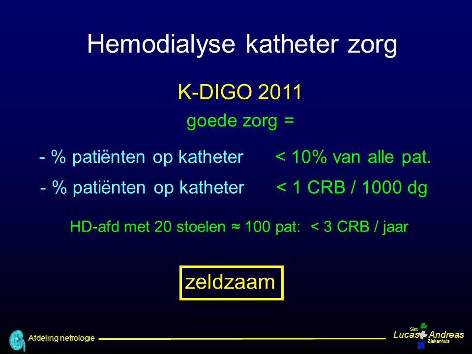 Hemodialyse katheter zorg