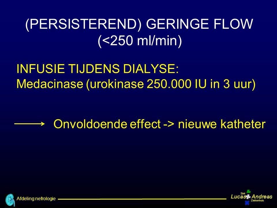 (PERSISTEREND) GERINGE FLOW (<250 ml/min)