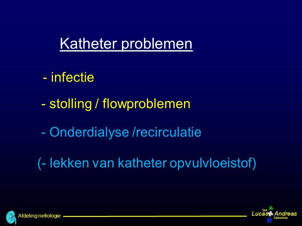 Katheter problemen - infectie - stolling / flowproblemen