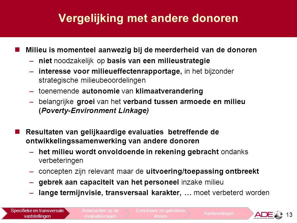 Vergelijking met andere donoren