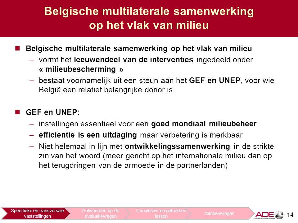 Belgische multilaterale samenwerking op het vlak van milieu