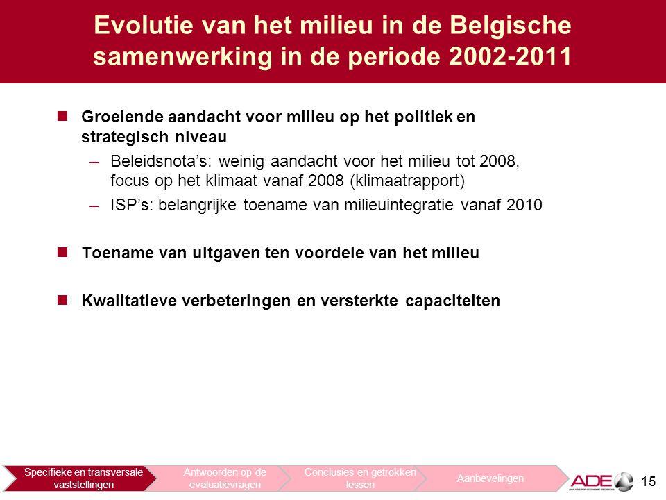 Evolutie van het milieu in de Belgische samenwerking in de periode 2002-2011