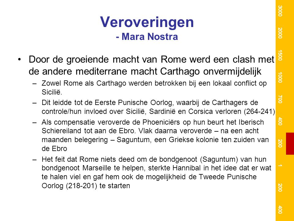 Veroveringen - Mara Nostra