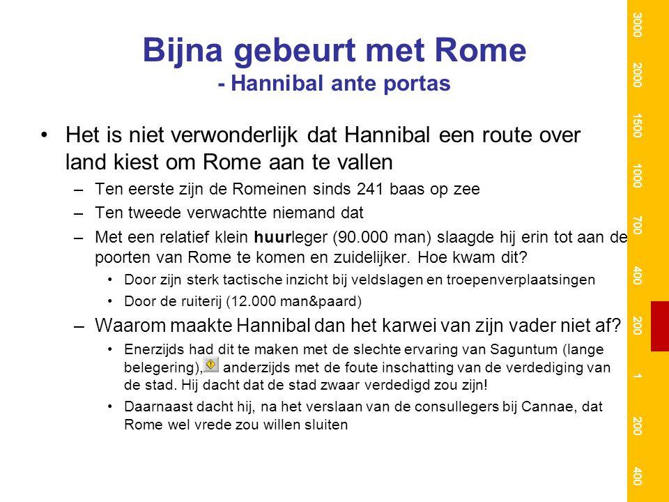 Bijna gebeurt met Rome - Hannibal ante portas