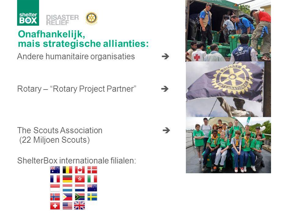 Onafhankelijk, mais strategische allianties:
