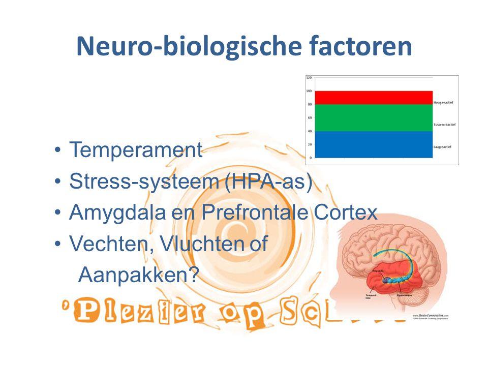 Neuro-biologische factoren