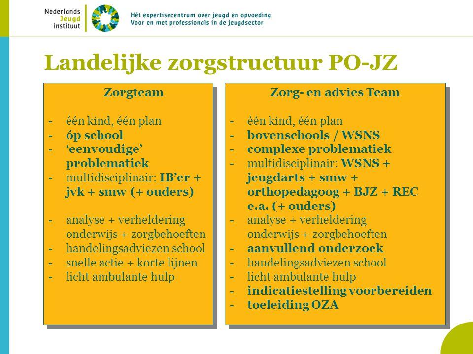 Landelijke zorgstructuur PO-JZ