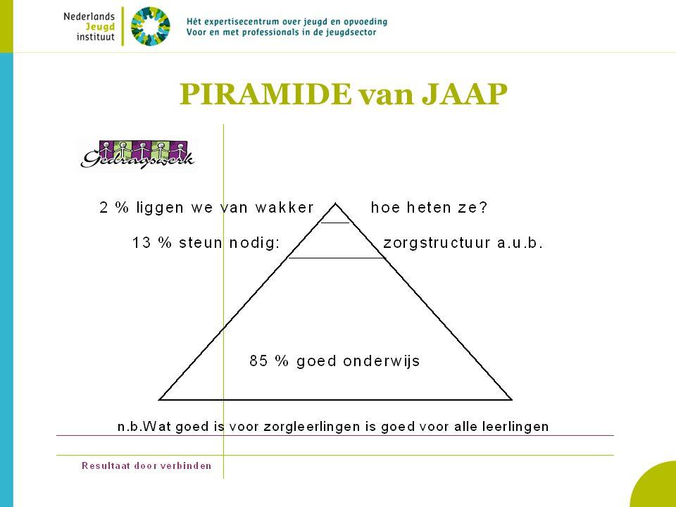 PIRAMIDE van JAAP