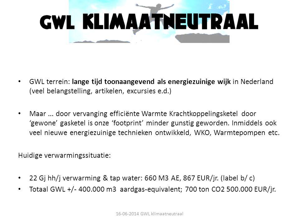 16-06-2014 GWL klimaatneutraal