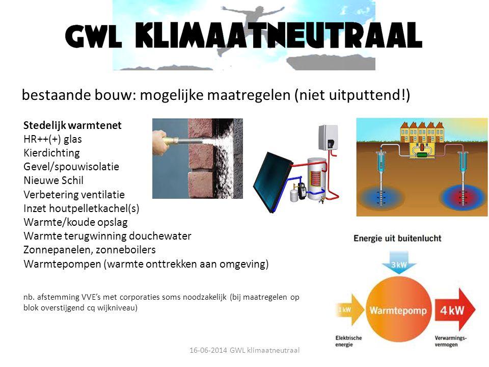 bestaande bouw: mogelijke maatregelen (niet uitputtend!)