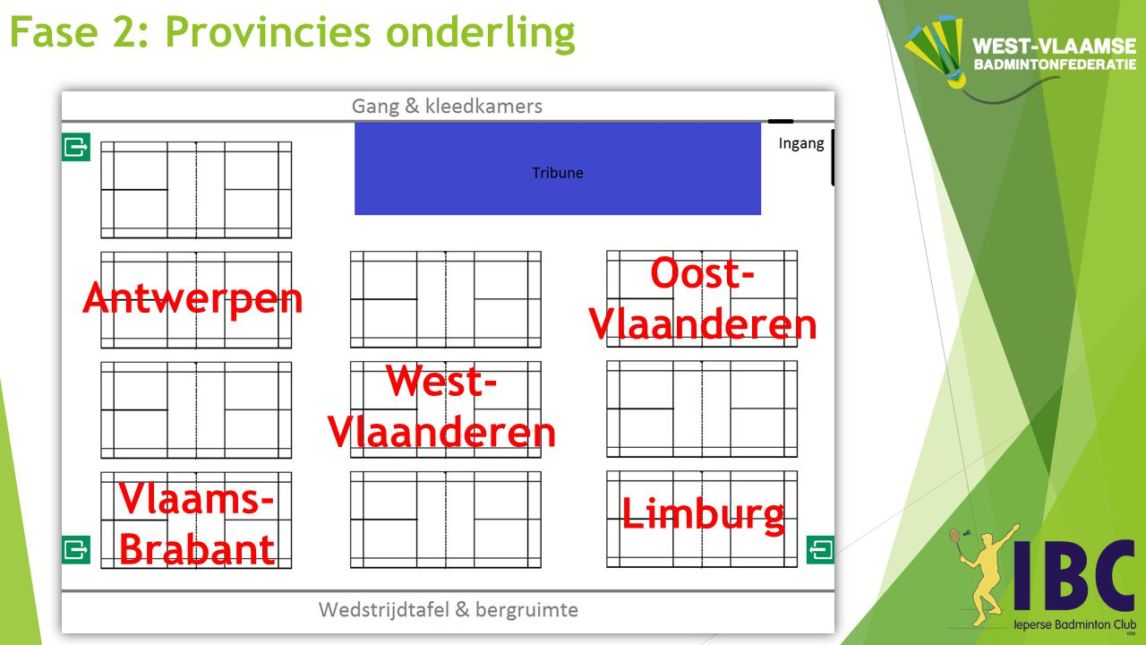 Fase 2: Provincies onderling