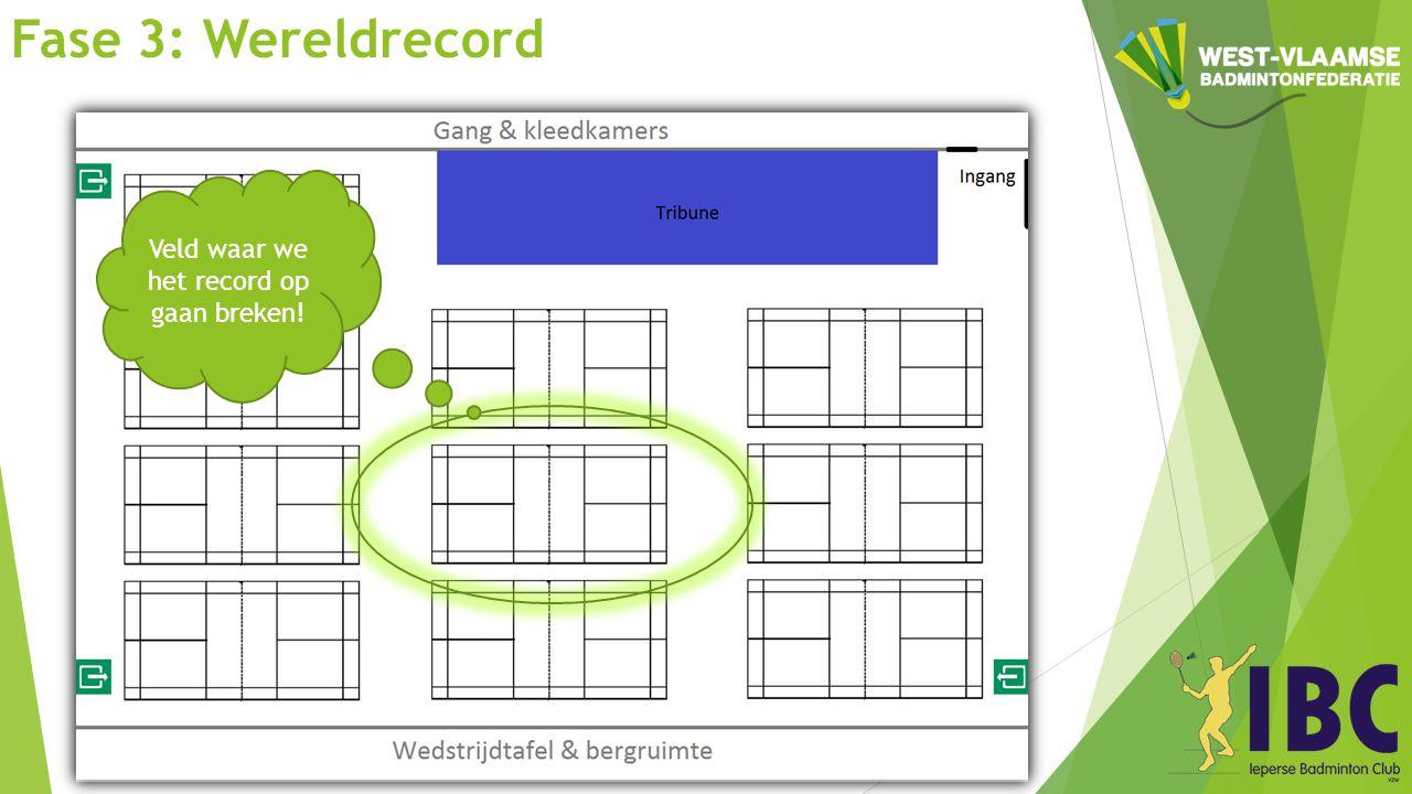 Fase 3: Wereldrecord Veld waar we het record op gaan breken!