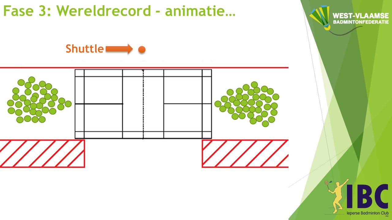 Fase 3: Wereldrecord - animatie…