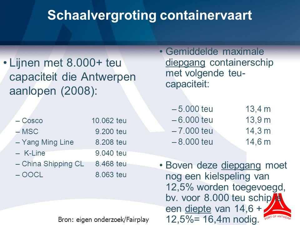 Schaalvergroting containervaart