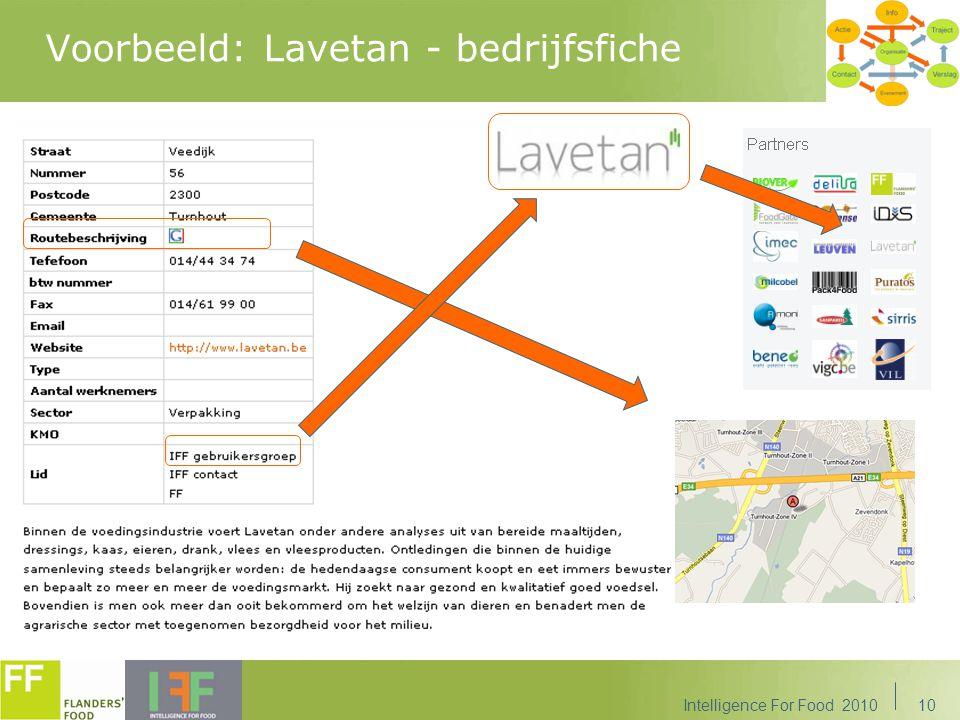 Voorbeeld: Lavetan - bedrijfsfiche