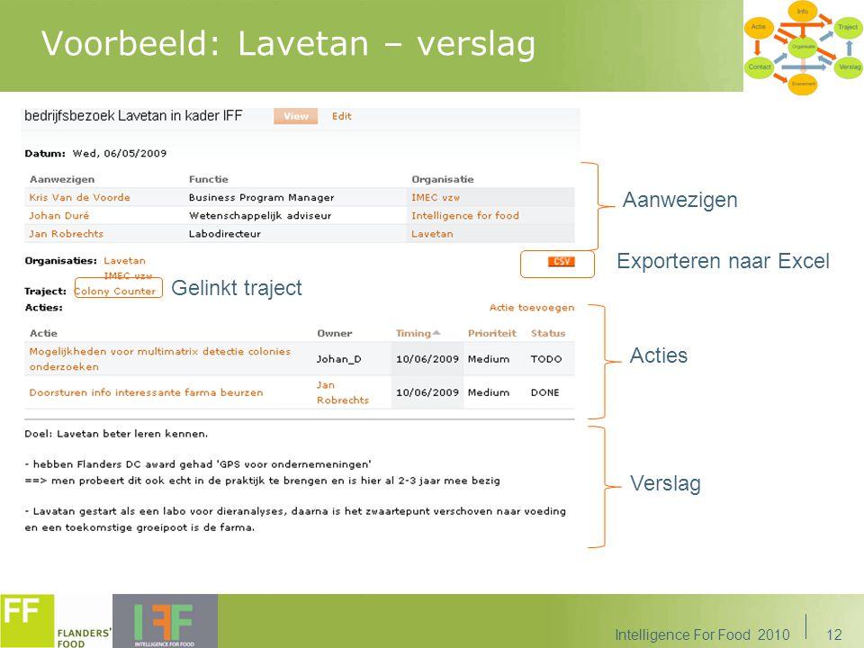 Voorbeeld: Lavetan – verslag