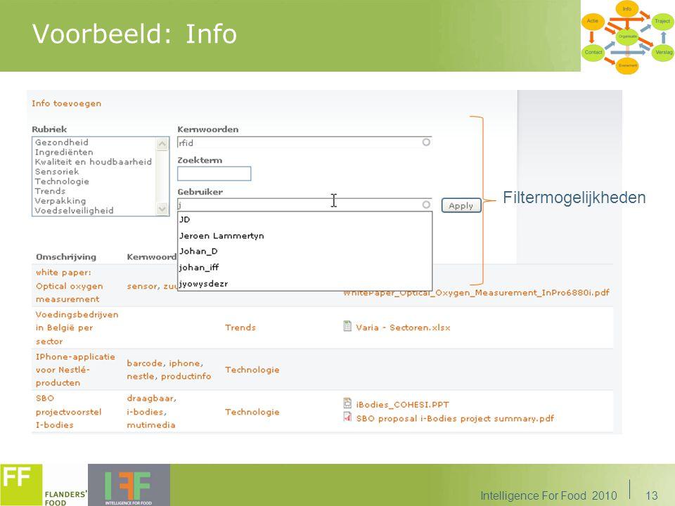 Voorbeeld: Info Filtermogelijkheden Intelligence For Food 2010