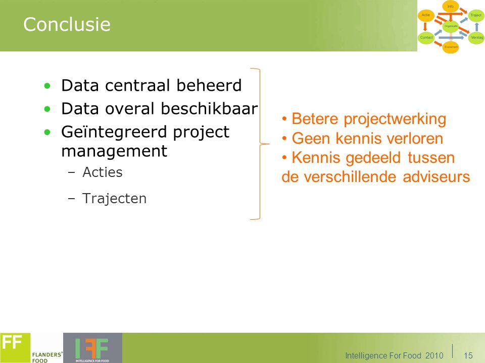 Conclusie Data centraal beheerd Data overal beschikbaar