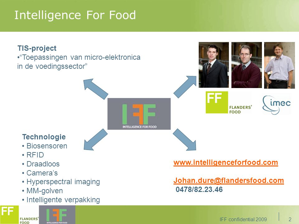 Intelligence For Food TIS-project