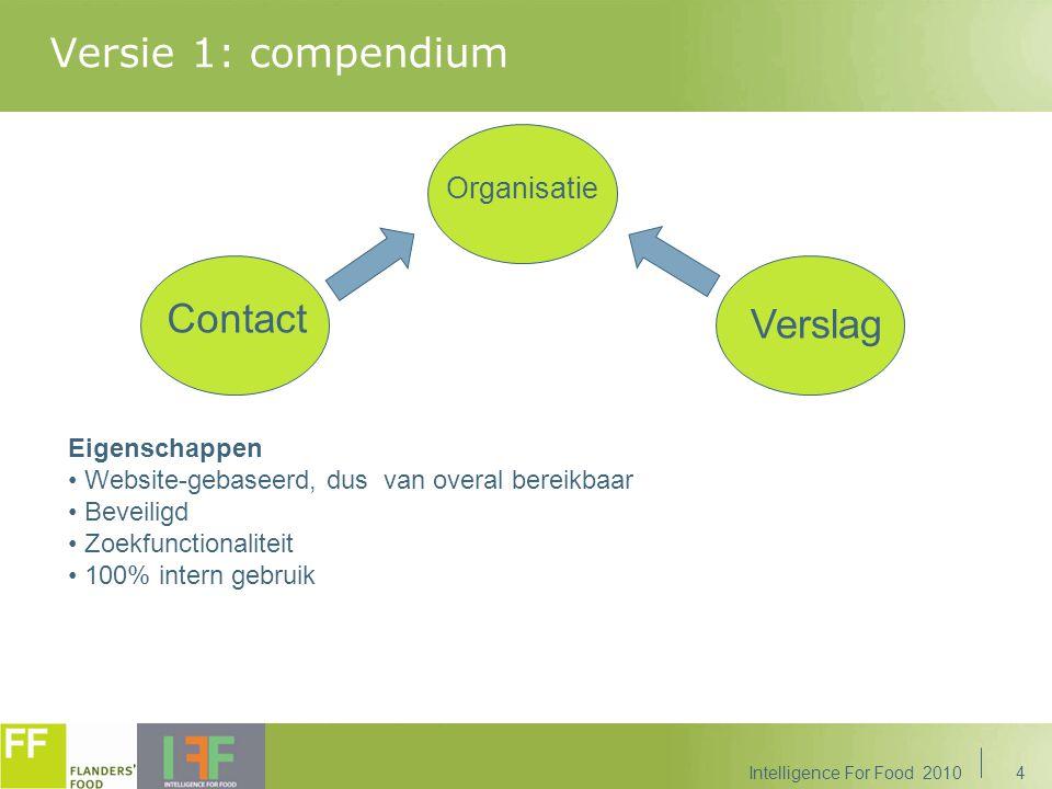 Versie 1: compendium Contact Verslag Organisatie Eigenschappen