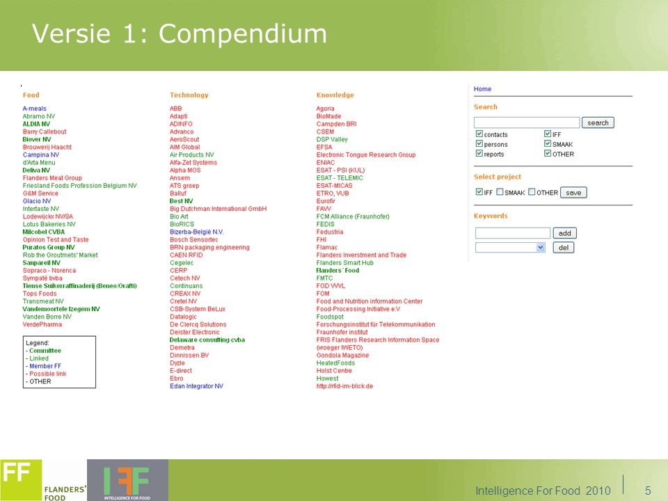 Versie 1: Compendium Intelligence For Food 2010