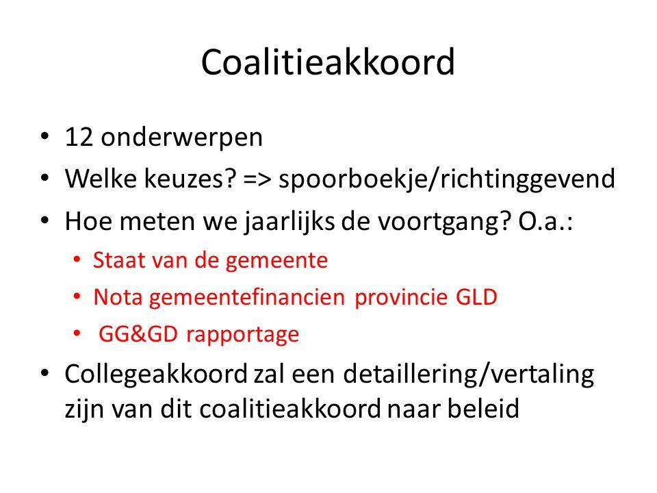 Coalitieakkoord 12 onderwerpen