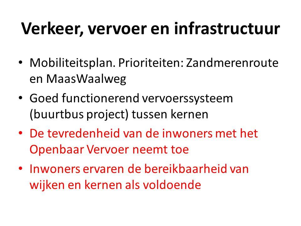 Verkeer, vervoer en infrastructuur