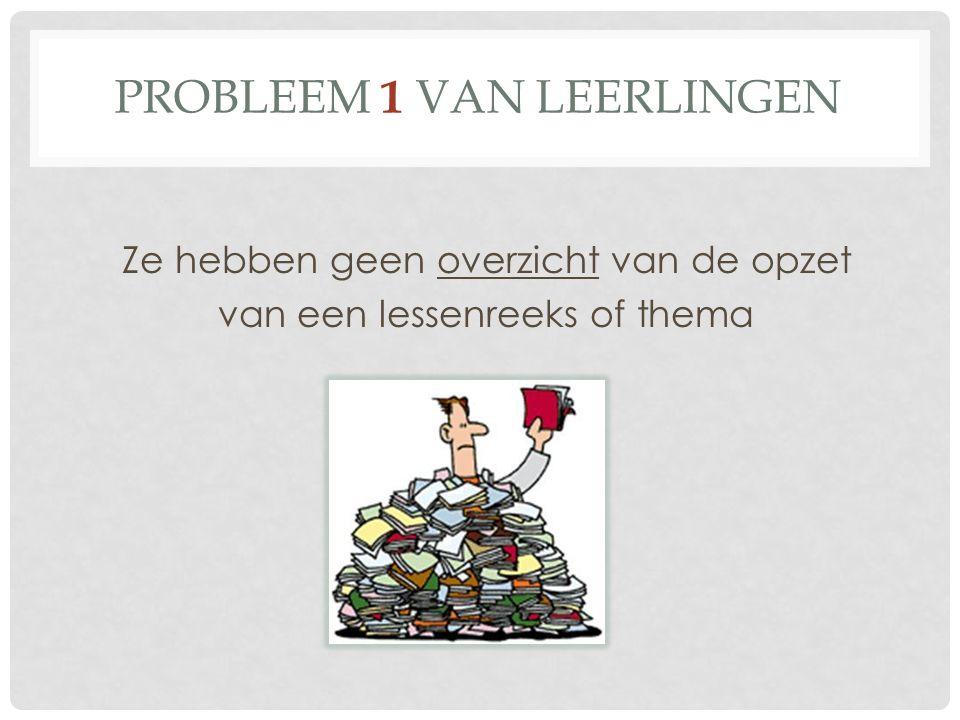 Probleem 1 van leerlingen