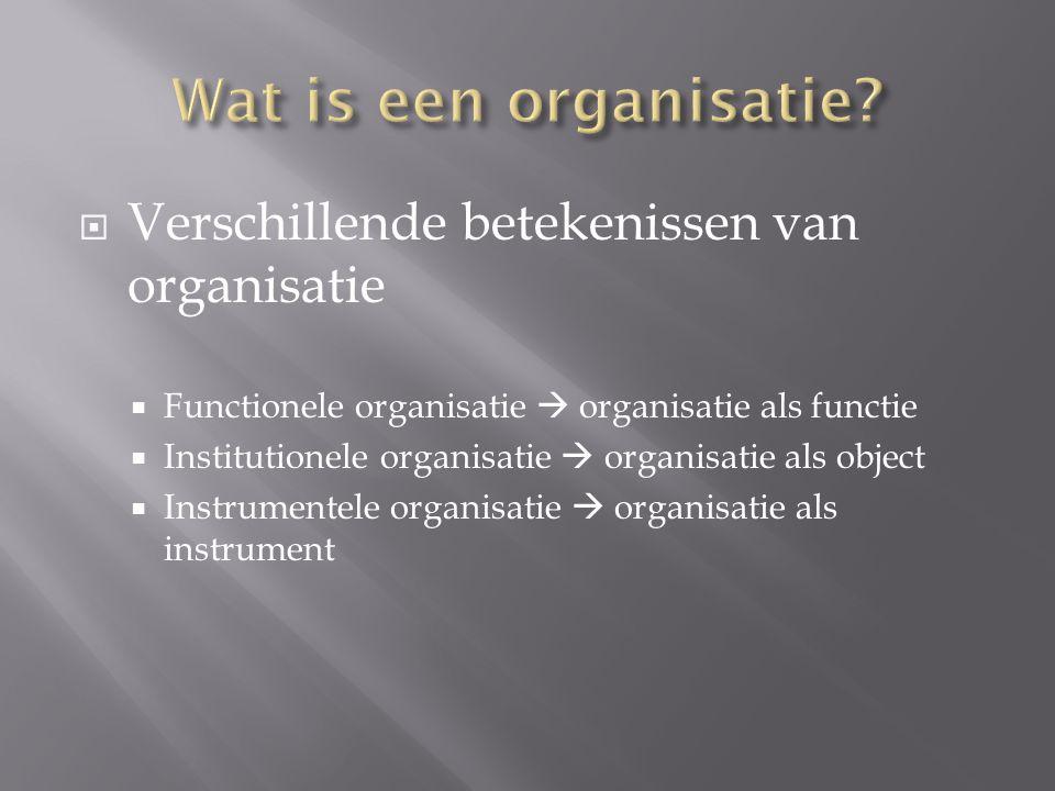 Wat is een organisatie Verschillende betekenissen van organisatie