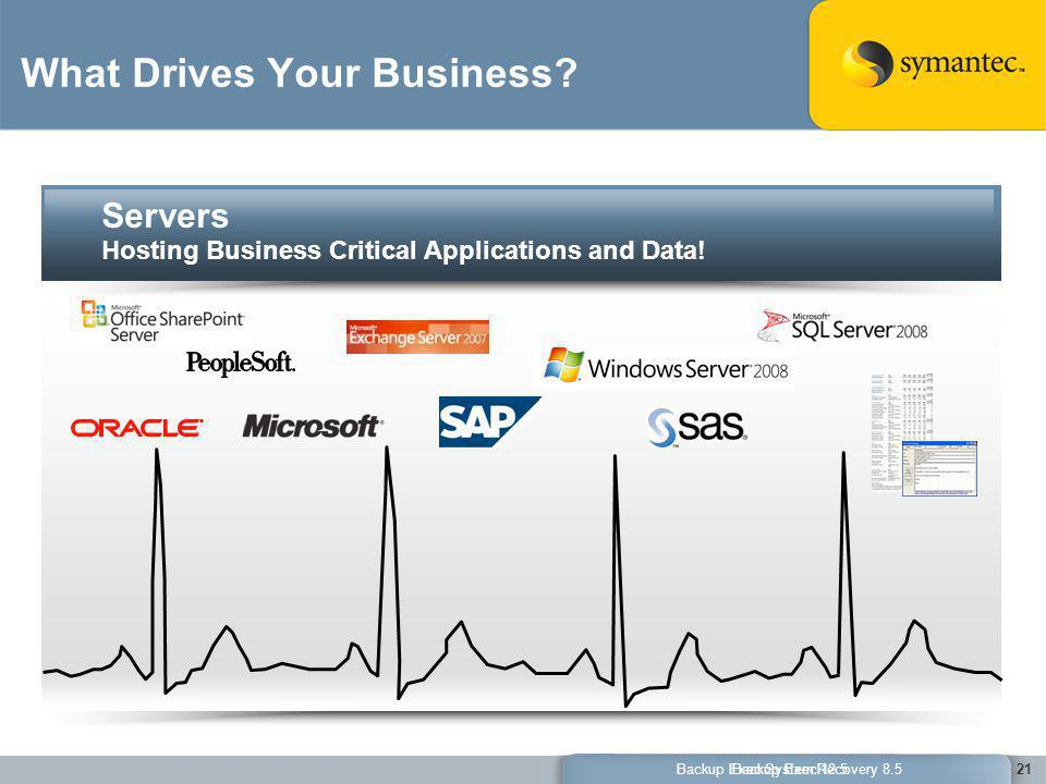 What Drives Your Business