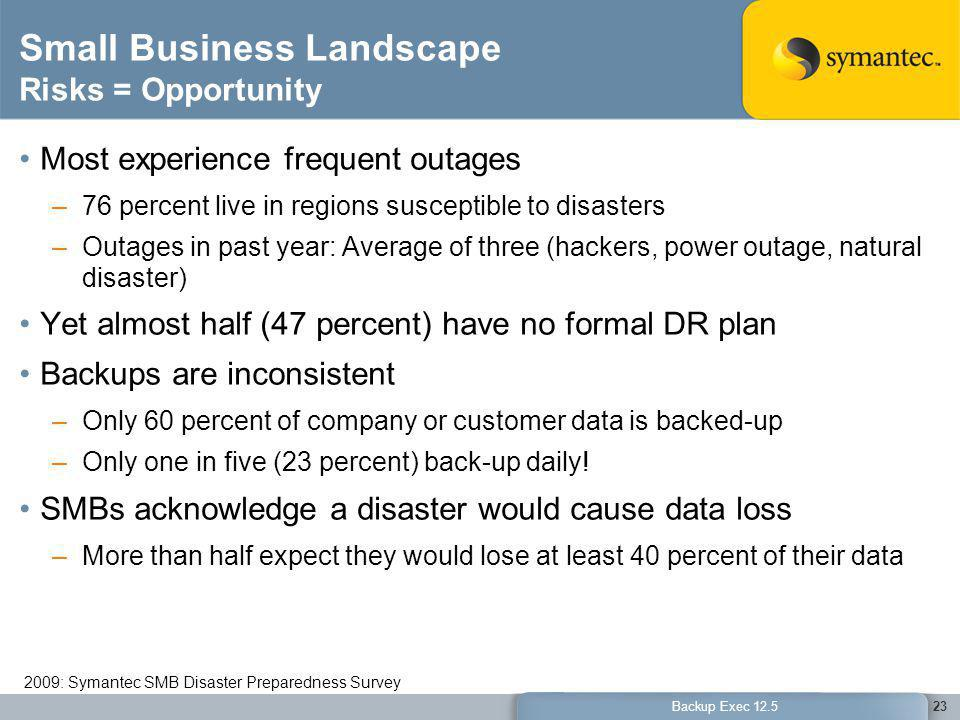 Small Business Landscape Risks = Opportunity
