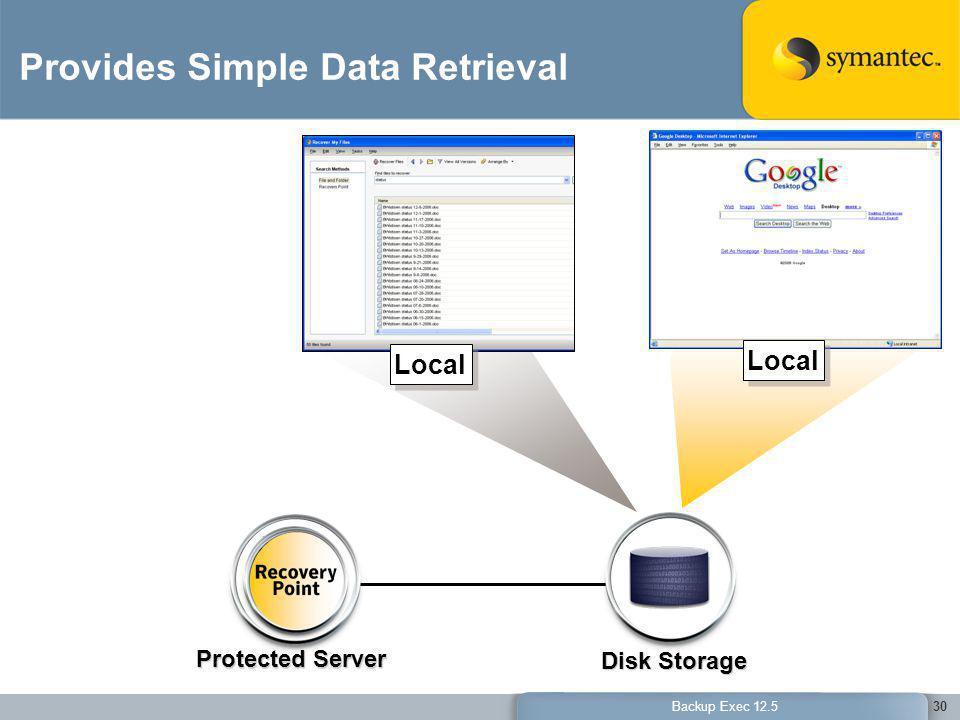 Provides Simple Data Retrieval