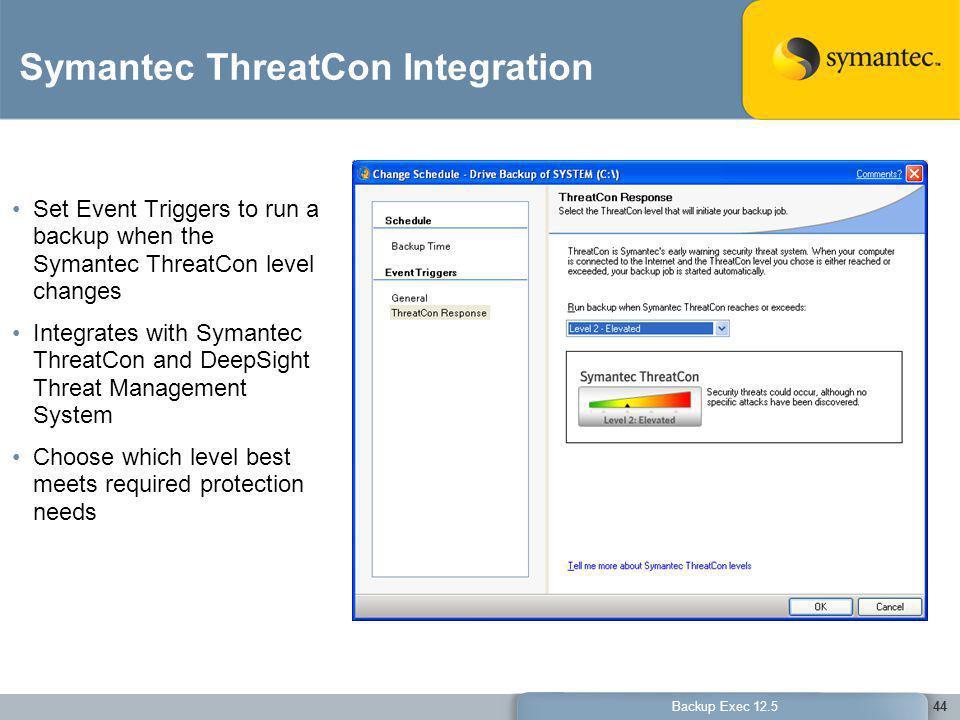 Symantec ThreatCon Integration