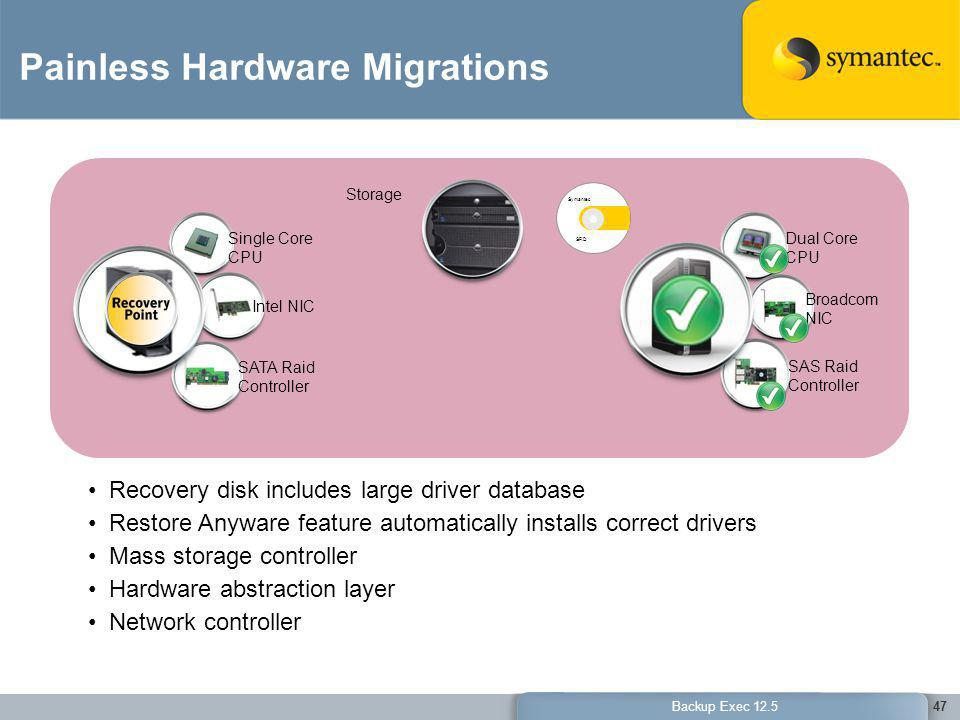 Painless Hardware Migrations