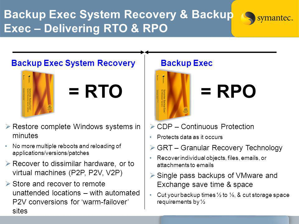 Backup Exec System Recovery & Backup Exec – Delivering RTO & RPO
