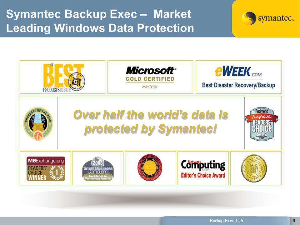 Symantec Backup Exec – Market Leading Windows Data Protection