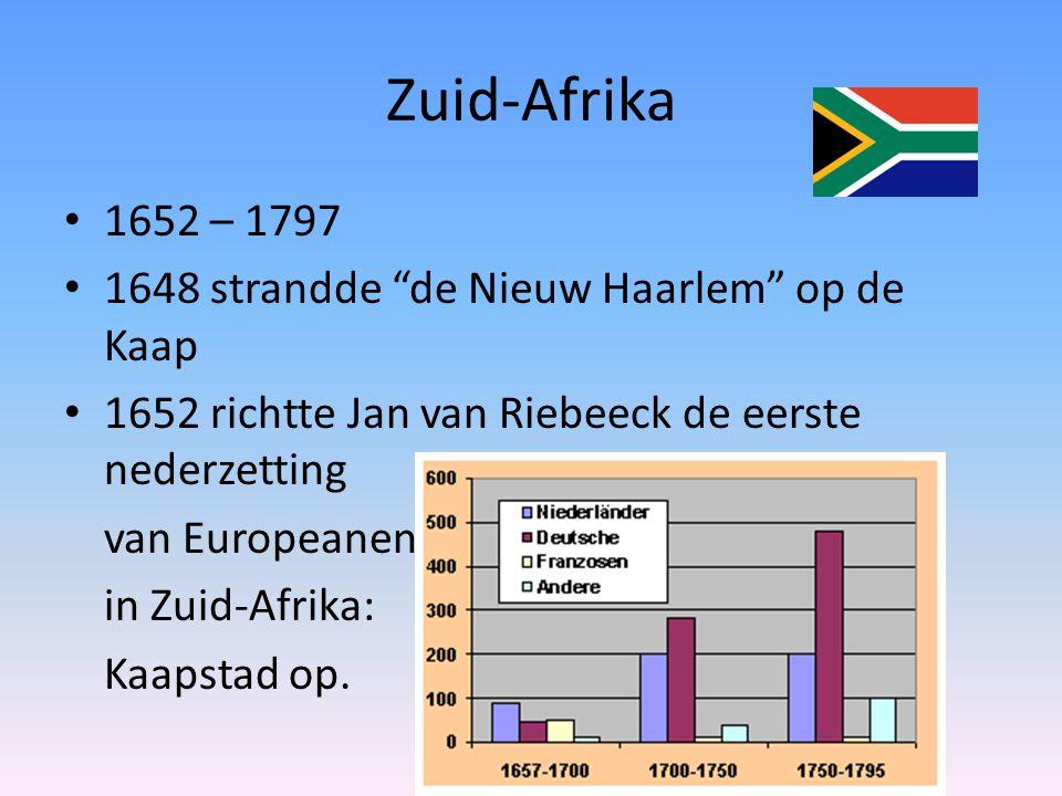 Zuid-Afrika 1652 – 1797 1648 strandde de Nieuw Haarlem op de Kaap