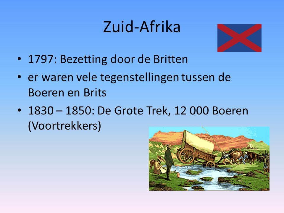 Zuid-Afrika 1797: Bezetting door de Britten