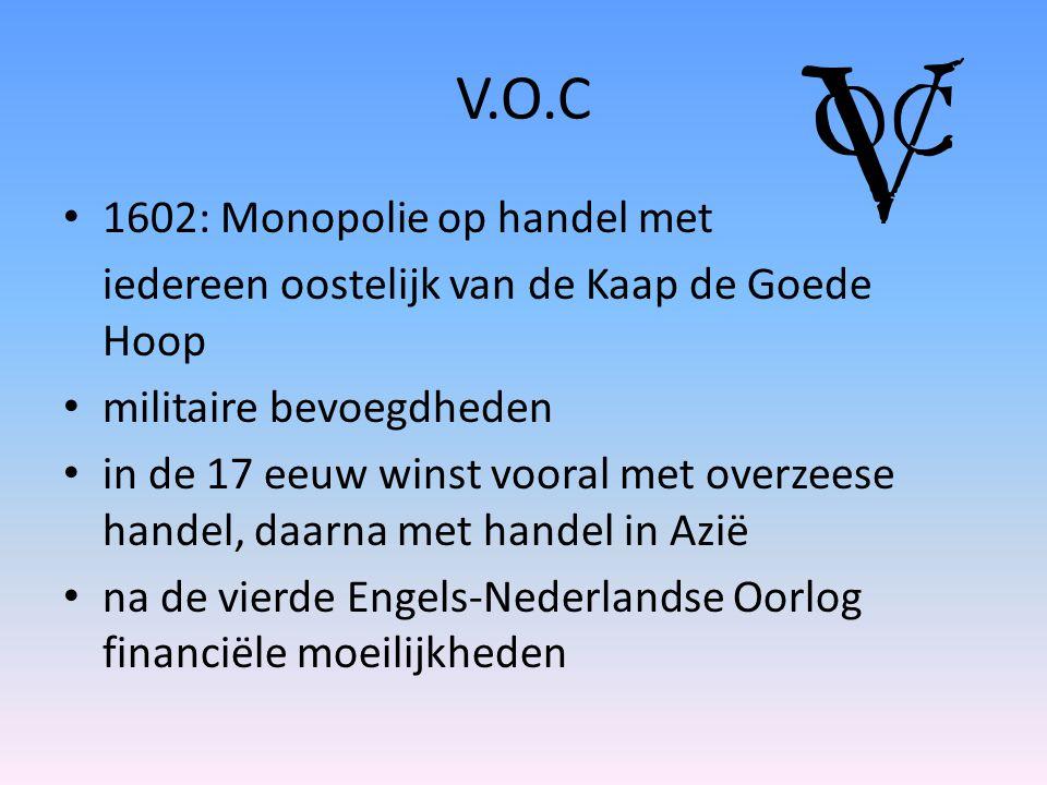 V.O.C 1602: Monopolie op handel met