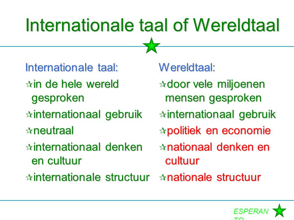 Internationale taal of Wereldtaal