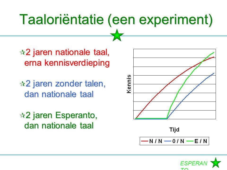 Taaloriëntatie (een experiment)