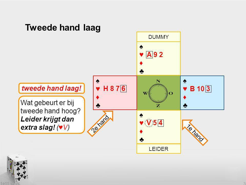 Tweede hand laag ♠ ♥ A 9 2 ♦ ♣ ♠ ♠ ♥ H 8 7 6 ♥ B 10 3