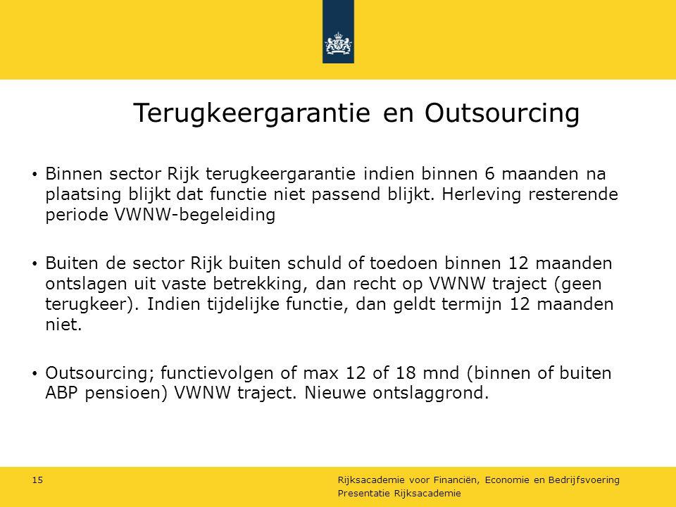 Terugkeergarantie en Outsourcing