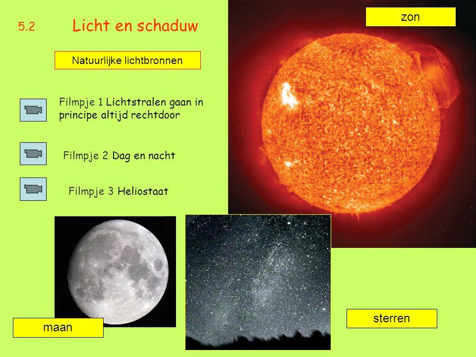 Natuurlijke lichtbronnen