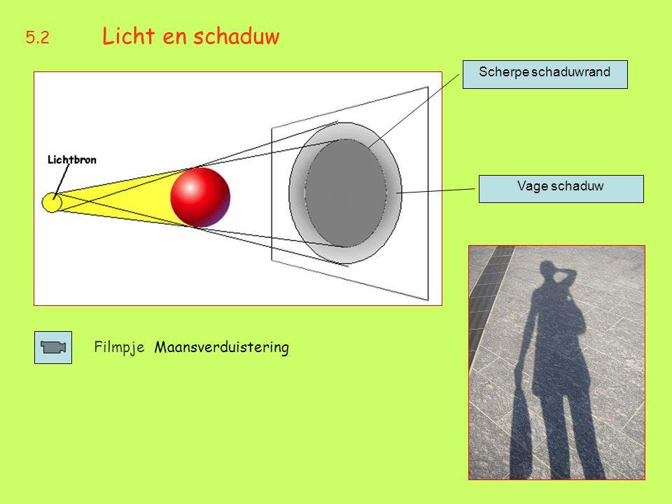 5.2 Licht en schaduw Filmpje Maansverduistering Scherpe schaduwrand
