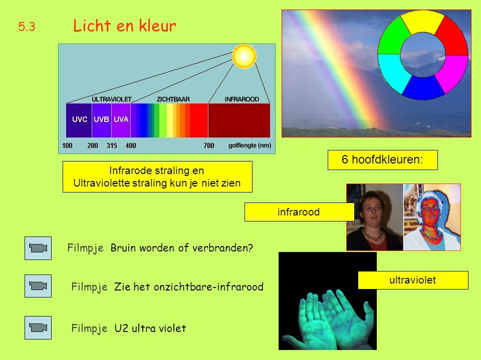 Ultraviolette straling kun je niet zien