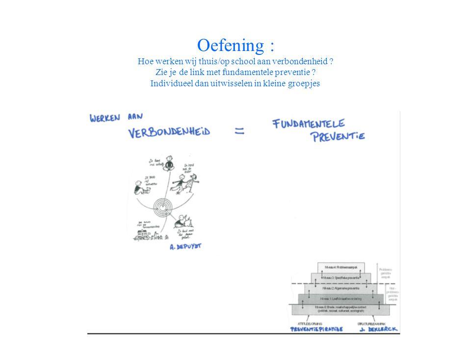 Oefening : Hoe werken wij thuis/op school aan verbondenheid